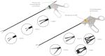 Эндоскопические манипуляторы стандартной длины