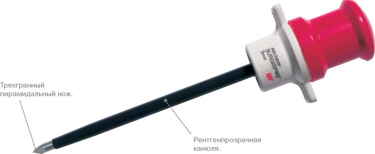 Троакар и стилет SURGISPIKE™ 5 мм