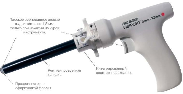 Оптические троакары VISIPORT™ Plus RPF
