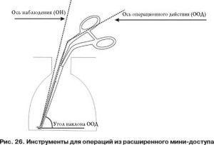 Рис. 26. Инструменты для операций из расширенного мини-доступа