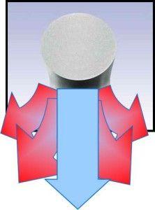 круглая проволока 2