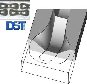 матрица DST