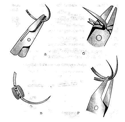 Рис. 6. Положение иглы в кончике иглодержателя (по: Семенов Г. М., Петришин В. Л. , Ковшова М. В., 2002):
