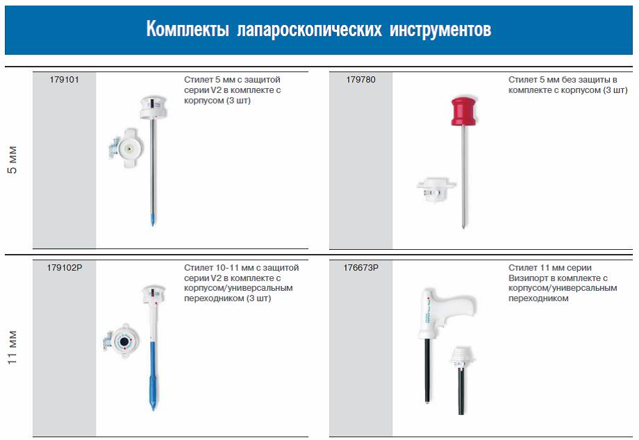 Комплекты лапароскопических инструментов