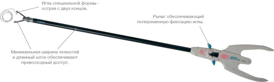 Аппарат эндоскопического ручного шва ENDO STITCH™