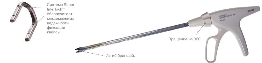 Эндоскопические клипаппликаторы ENDOCLIP™ & ENDO СLIР™II