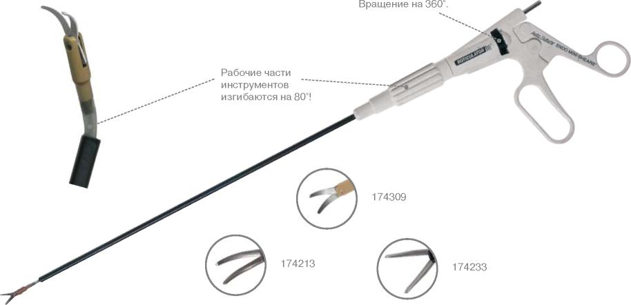 Изгибающиеся эндохирургические инструменты стандартной длины ROTICULATOR™