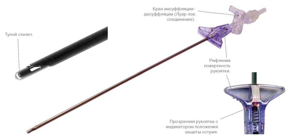 Иглы для наложения пневмоперитонеума SURGINEEDLE™